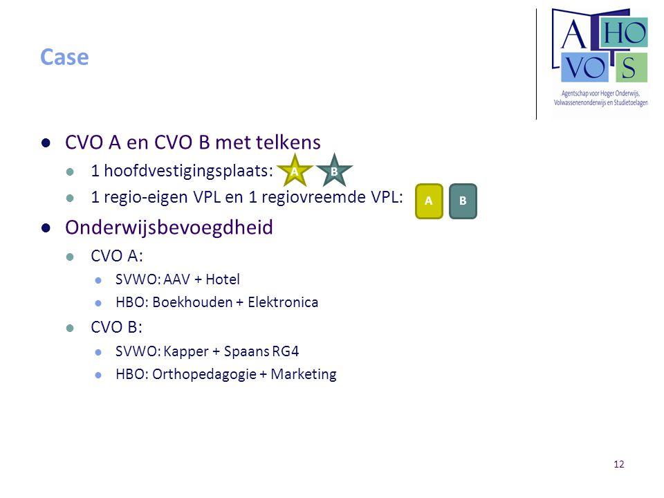 Case CVO A en CVO B met telkens 1 hoofdvestigingsplaats: 1 regio-eigen VPL en 1 regiovreemde VPL: Onderwijsbevoegdheid CVO A: SVWO: AAV + Hotel HBO: B