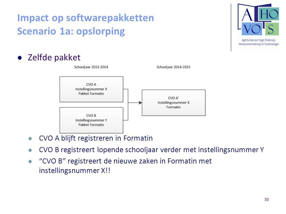 Impact op softwarepakketten Scenario 1a: opslorping Zelfde pakket CVO A blijft registreren in Formatin CVO B registreert lopende schooljaar verder met