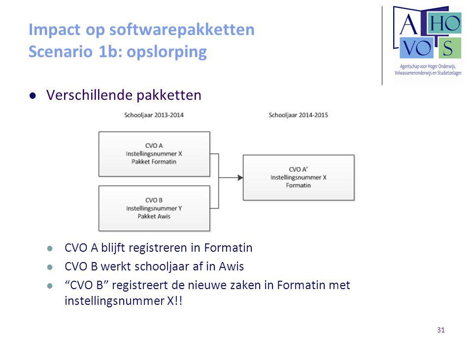 """Impact op softwarepakketten Scenario 1b: opslorping Verschillende pakketten CVO A blijft registreren in Formatin CVO B werkt schooljaar af in Awis """"CV"""