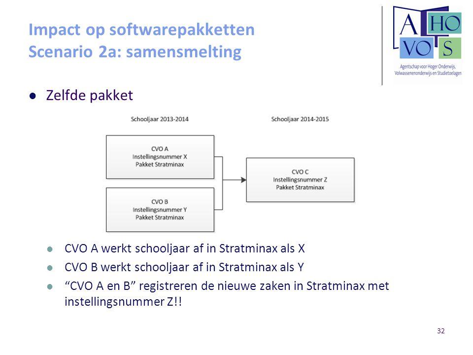Impact op softwarepakketten Scenario 2a: samensmelting Zelfde pakket CVO A werkt schooljaar af in Stratminax als X CVO B werkt schooljaar af in Stratm