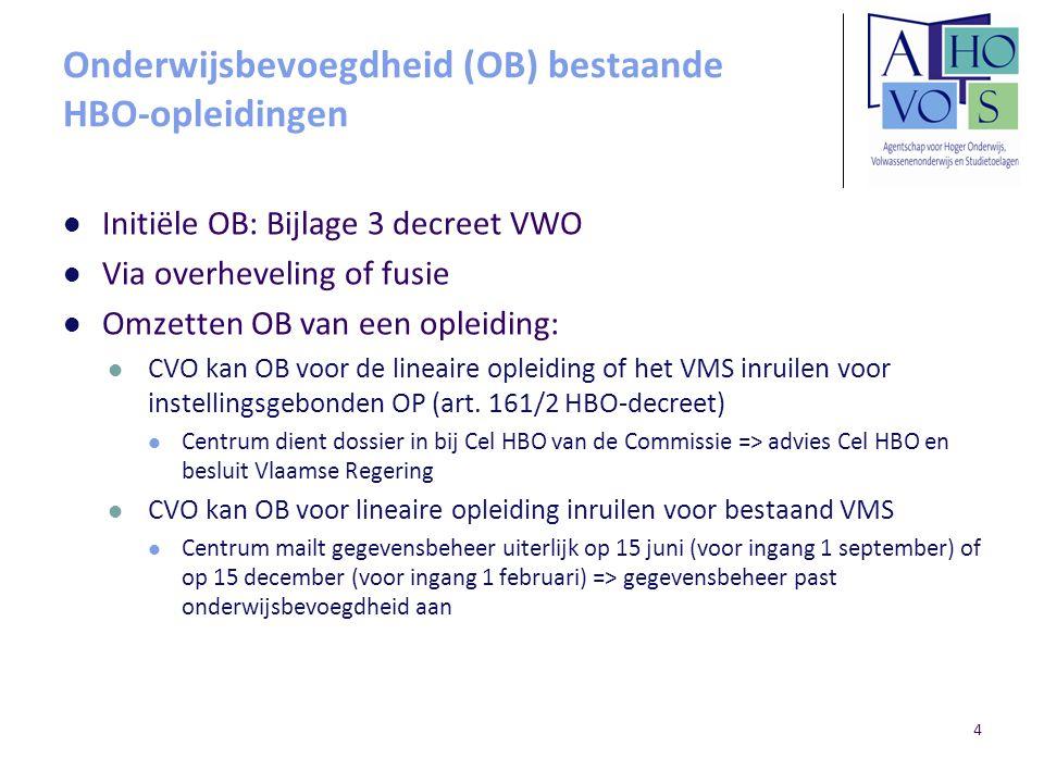 Onderwijsbevoegdheid (OB) bestaande HBO-opleidingen Initiële OB: Bijlage 3 decreet VWO Via overheveling of fusie Omzetten OB van een opleiding: CVO ka