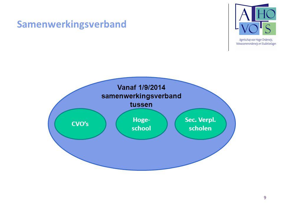 Toetredingsvoorwaarden Vanaf 1/9/2014 kan een CVO HBO aanbieden als aan 3 voorwaarden voldaan is: Lid zijn van een samenwerkingsverband Rationalisatienorm centrum: 120.000 LUC Toetredingsnorm HBO: 60.000 LUC = referteperiode voorafgaand aan toetreding Afwijking mogelijk, het centrum mailt gemotiveerde aanvraag uiterlijk op 15/4 naar gegevensbeheer.volwassenenonderwijs@vlaanderen.be, beslissing door Vlaamse Regering.