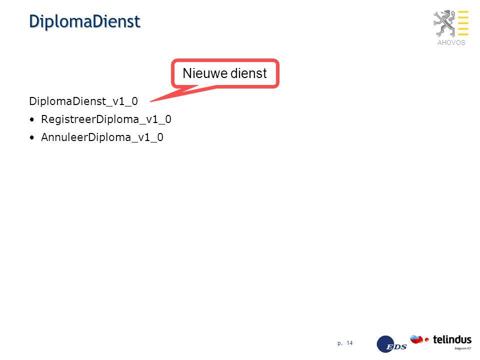 AHOVOS DiplomaDienst DiplomaDienst_v1_0 RegistreerDiploma_v1_0 AnnuleerDiploma_v1_0 p. 14 Nieuwe dienst