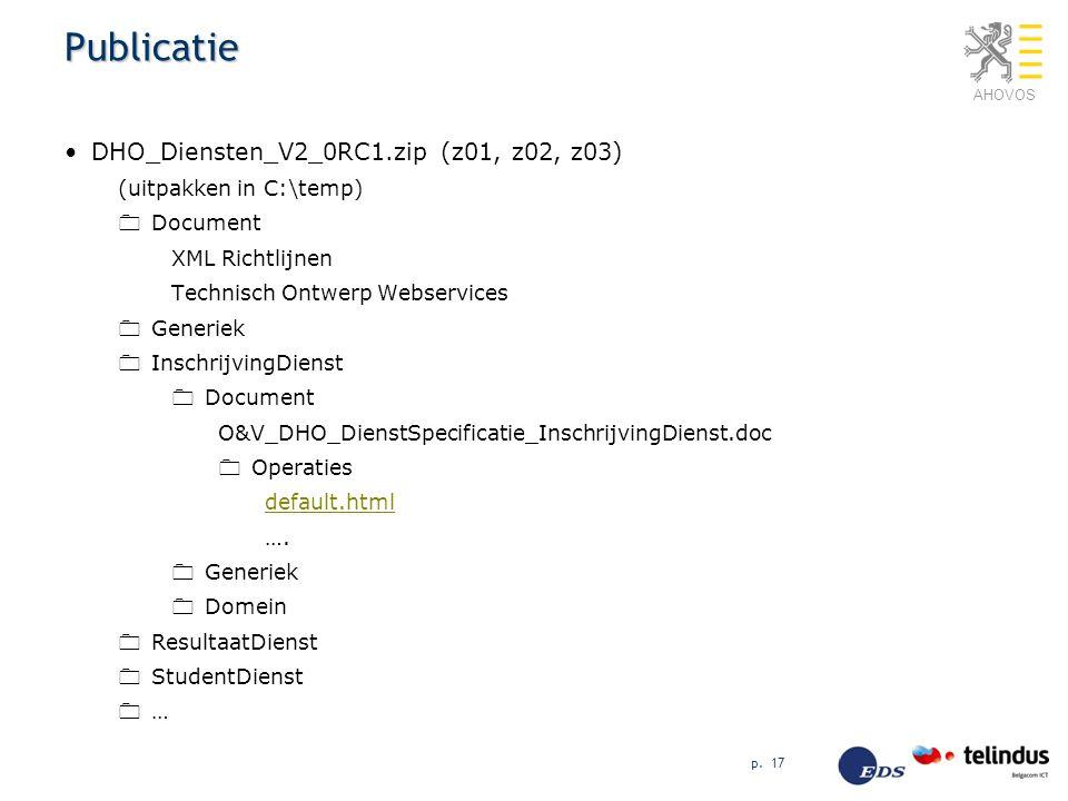 AHOVOS Publicatie DHO_Diensten_V2_0RC1.zip (z01, z02, z03) (uitpakken in C:\temp)  Document XML Richtlijnen Technisch Ontwerp Webservices  Generiek
