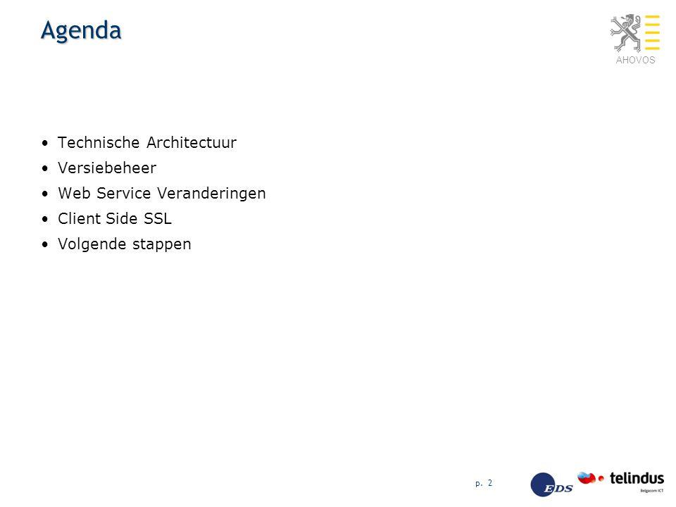 AHOVOS p. 2 Agenda Technische Architectuur Versiebeheer Web Service Veranderingen Client Side SSL Volgende stappen