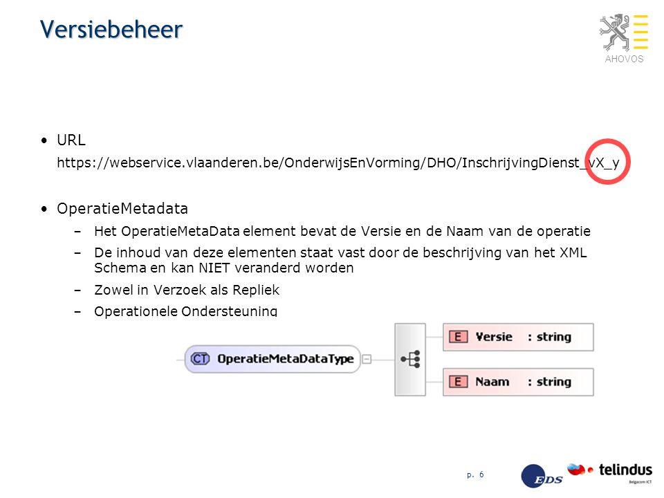AHOVOS URL https://webservice.vlaanderen.be/OnderwijsEnVorming/DHO/InschrijvingDienst_vX_y OperatieMetadata –Het OperatieMetaData element bevat de Ver