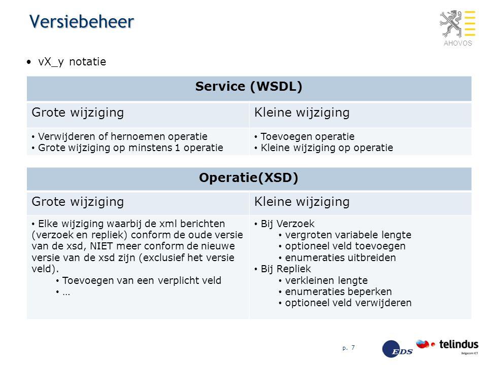 AHOVOS Versiebeheer vX_y notatie p. 7 Service (WSDL) Grote wijzigingKleine wijziging Verwijderen of hernoemen operatie Grote wijziging op minstens 1 o