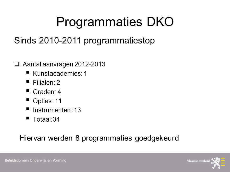 Programmaties DKO  Aantal aanvragen 2012-2013  Kunstacademies: 1  Filialen: 2  Graden: 4  Opties: 11  Instrumenten: 13  Totaal:34 Sinds 2010-20