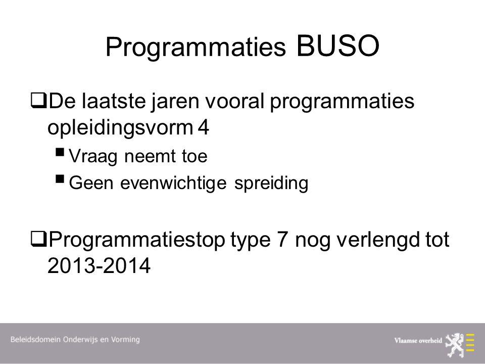Programmaties BUSO  De laatste jaren vooral programmaties opleidingsvorm 4  Vraag neemt toe  Geen evenwichtige spreiding  Programmatiestop type 7
