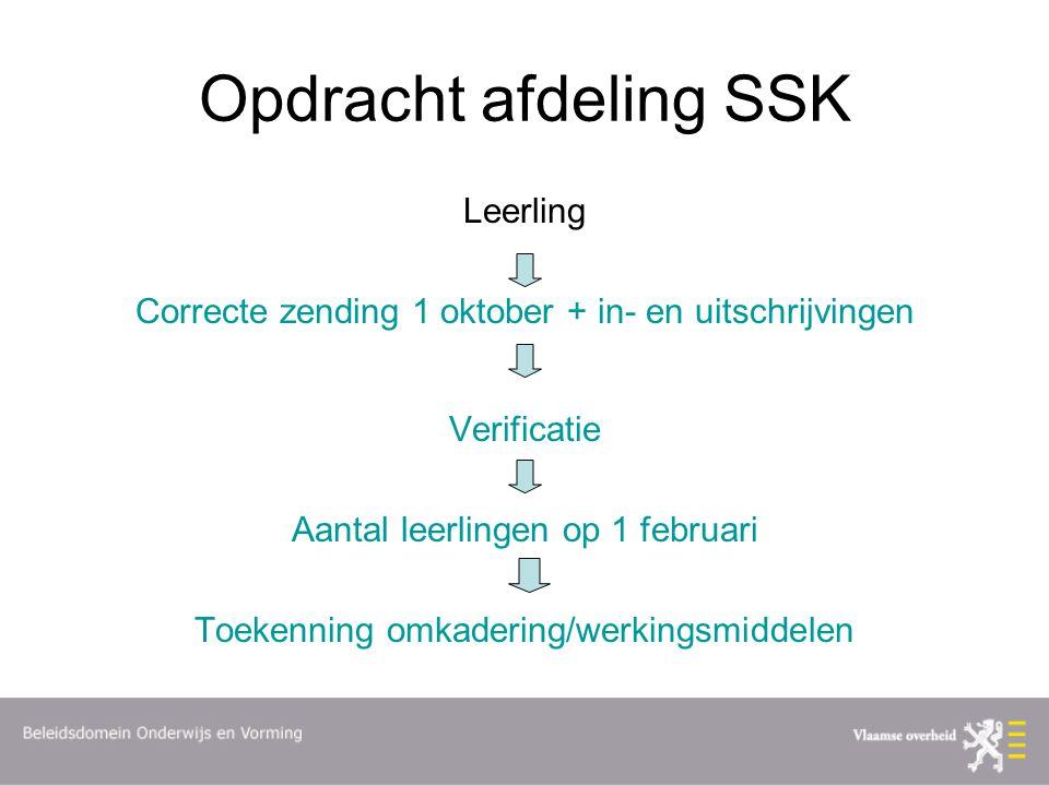 Opdracht afdeling SSK Leerling Correcte zending 1 oktober + in- en uitschrijvingen Verificatie Aantal leerlingen op 1 februari Toekenning omkadering/w