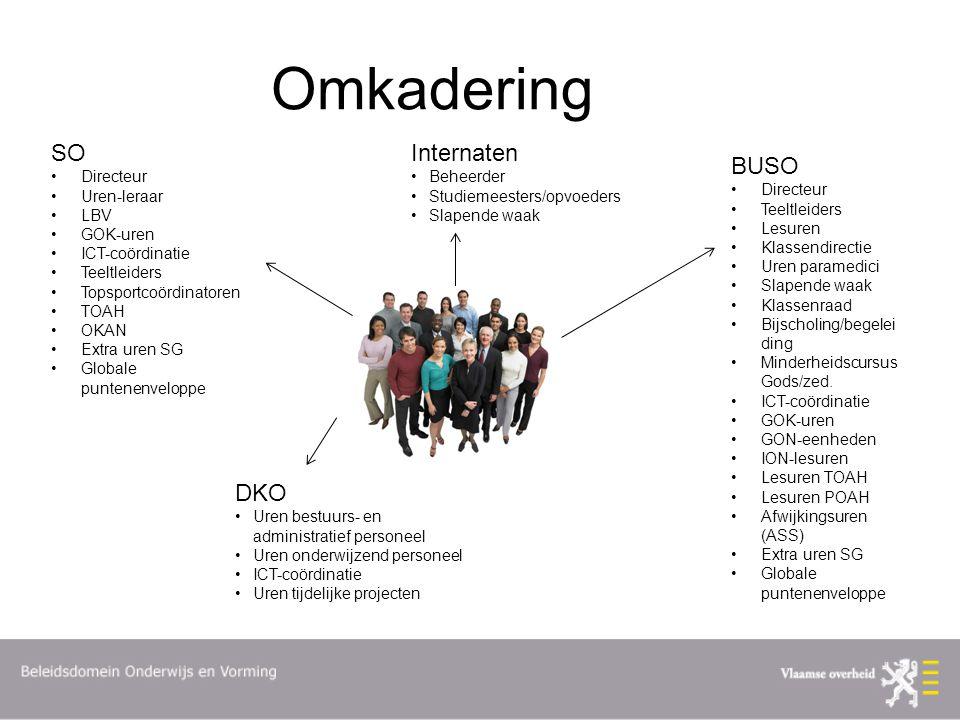 Programmaties SO  2010-2011 t.e.m.2013-2014: programmatiestop.