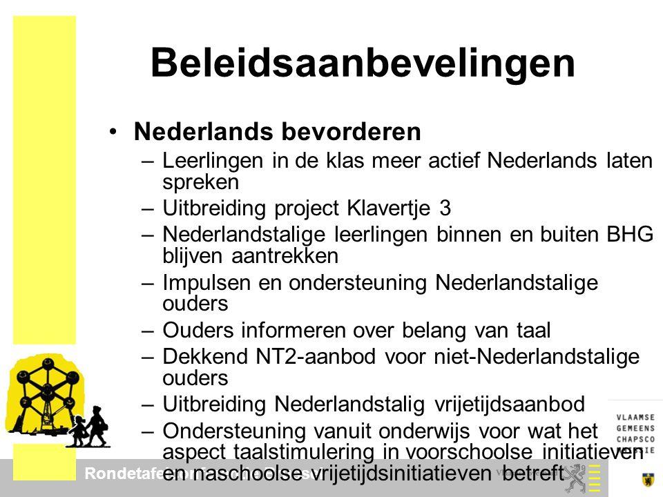 Rondetafelconferentie Brussel Beleidsaanbevelingen Nederlands bevorderen –Leerlingen in de klas meer actief Nederlands laten spreken –Uitbreiding proj