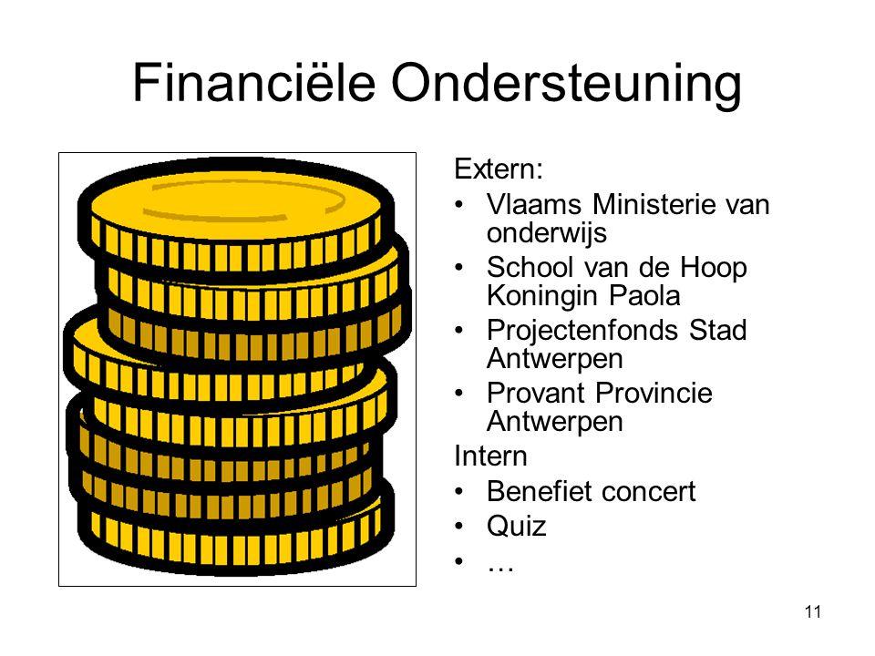 11 Financiële Ondersteuning Extern: Vlaams Ministerie van onderwijs School van de Hoop Koningin Paola Projectenfonds Stad Antwerpen Provant Provincie Antwerpen Intern Benefiet concert Quiz …