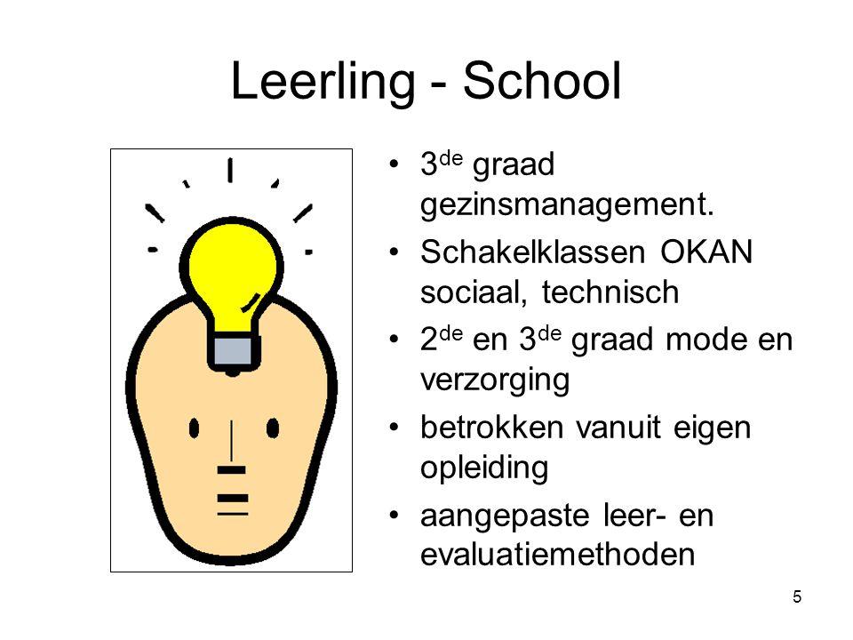 5 Leerling - School 3 de graad gezinsmanagement.