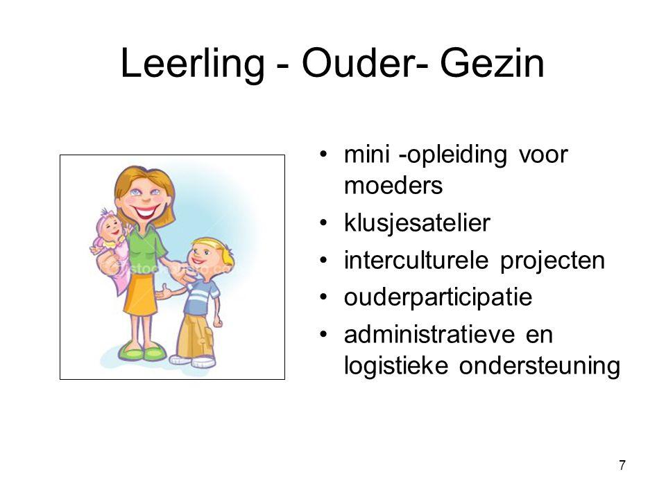 7 Leerling - Ouder- Gezin mini -opleiding voor moeders klusjesatelier interculturele projecten ouderparticipatie administratieve en logistieke ondersteuning