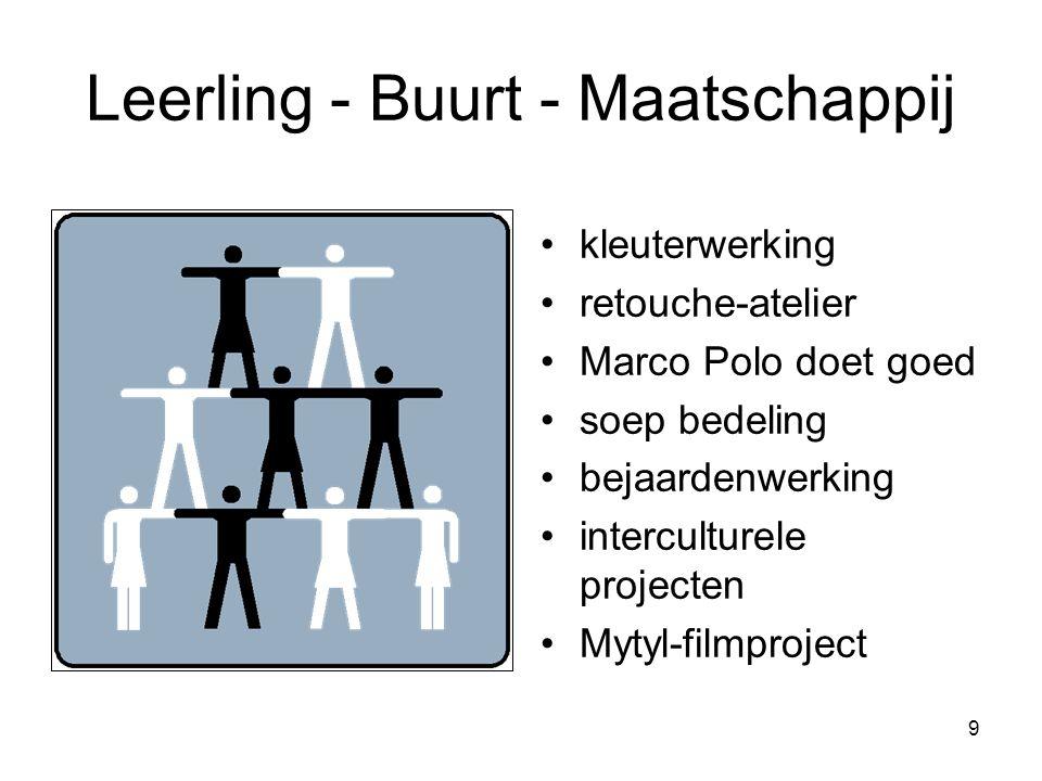 9 Leerling - Buurt - Maatschappij kleuterwerking retouche-atelier Marco Polo doet goed soep bedeling bejaardenwerking interculturele projecten Mytyl-filmproject