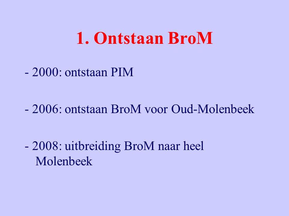 1. Ontstaan BroM - 2000: ontstaan PIM - 2006: ontstaan BroM voor Oud-Molenbeek - 2008: uitbreiding BroM naar heel Molenbeek