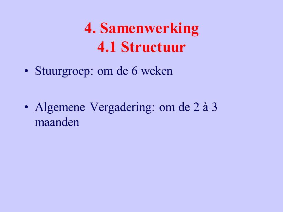 4. Samenwerking 4.1 Structuur Stuurgroep: om de 6 weken Algemene Vergadering: om de 2 à 3 maanden