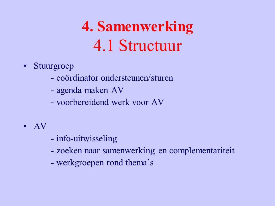 4. Samenwerking 4.1 Structuur Stuurgroep - coördinator ondersteunen/sturen - agenda maken AV - voorbereidend werk voor AV AV - info-uitwisseling - zoe