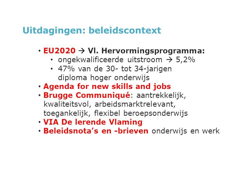 Uitdagingen: beleidscontext EU2020  Vl.