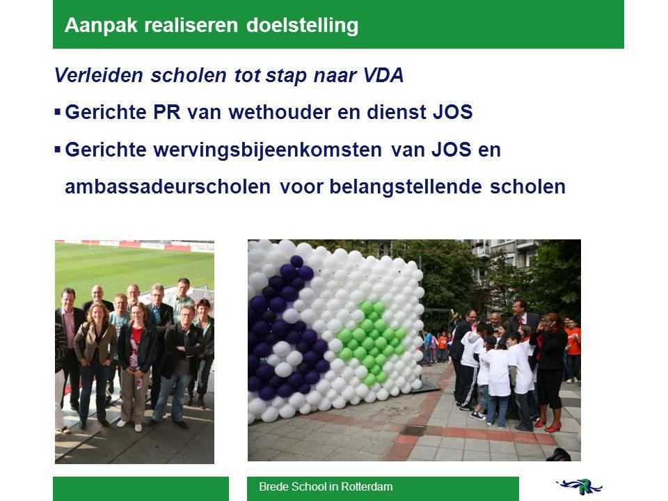 Brede School in Rotterdam Aanpak realiseren doelstelling Verleiden scholen tot stap naar VDA  Gerichte PR van wethouder en dienst JOS  Gerichte wervingsbijeenkomsten van JOS en ambassadeurscholen voor belangstellende scholen