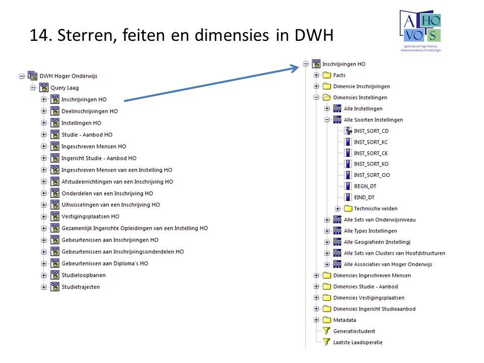 14. Sterren, feiten en dimensies in DWH