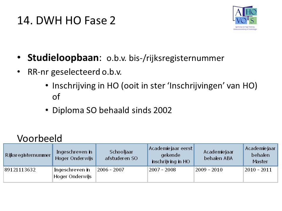 14. DWH HO Fase 2 Studieloopbaan: o.b.v. bis-/rijksregisternummer RR-nr geselecteerd o.b.v. Inschrijving in HO (ooit in ster 'Inschrijvingen' van HO)