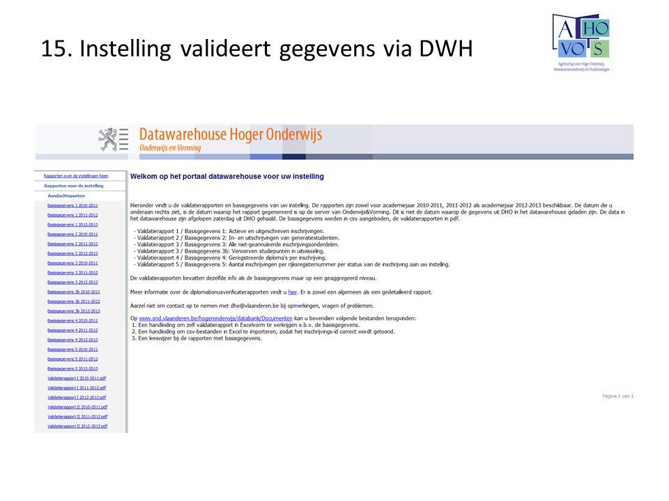 15. Instelling valideert gegevens via DWH