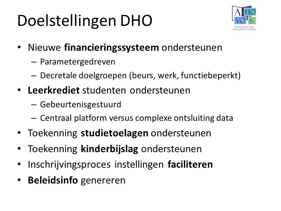 Doelstellingen DHO Nieuwe financieringssysteem ondersteunen – Parametergedreven – Decretale doelgroepen (beurs, werk, functiebeperkt) Leerkrediet stud