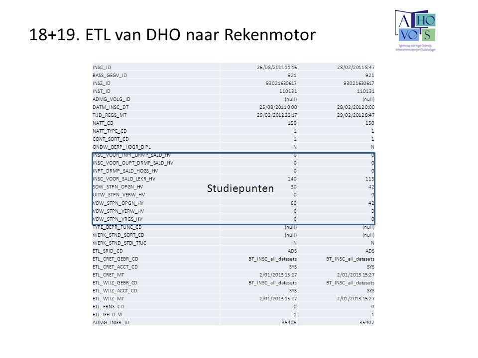 18+19. ETL van DHO naar Rekenmotor INSC_ID26/08/2011 11:1628/02/2011 8:47 BASS_GEGV_ID921 INSZ_ID93021630617 INST_ID110131 ADMG_VOLG_ID(null) DATM_INS