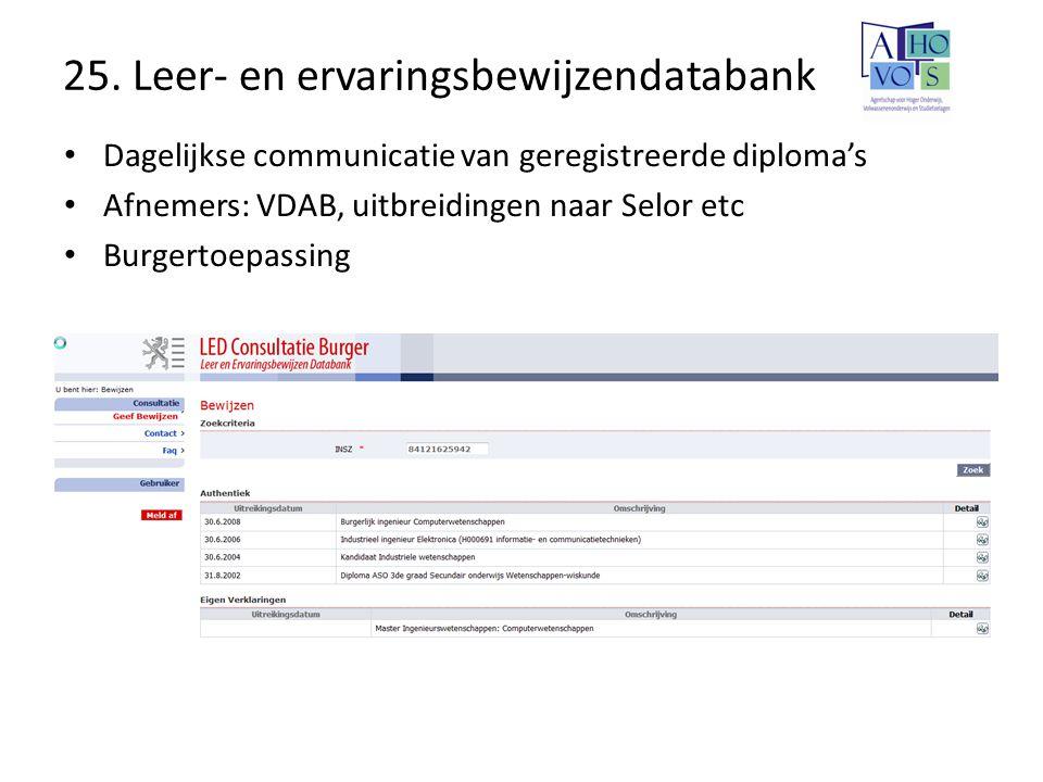 25. Leer- en ervaringsbewijzendatabank Dagelijkse communicatie van geregistreerde diploma's Afnemers: VDAB, uitbreidingen naar Selor etc Burgertoepass