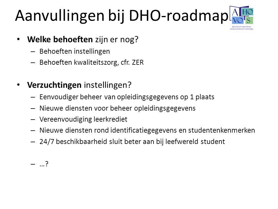 Aanvullingen bij DHO-roadmap Welke behoeften zijn er nog? – Behoeften instellingen – Behoeften kwaliteitszorg, cfr. ZER Verzuchtingen instellingen? –