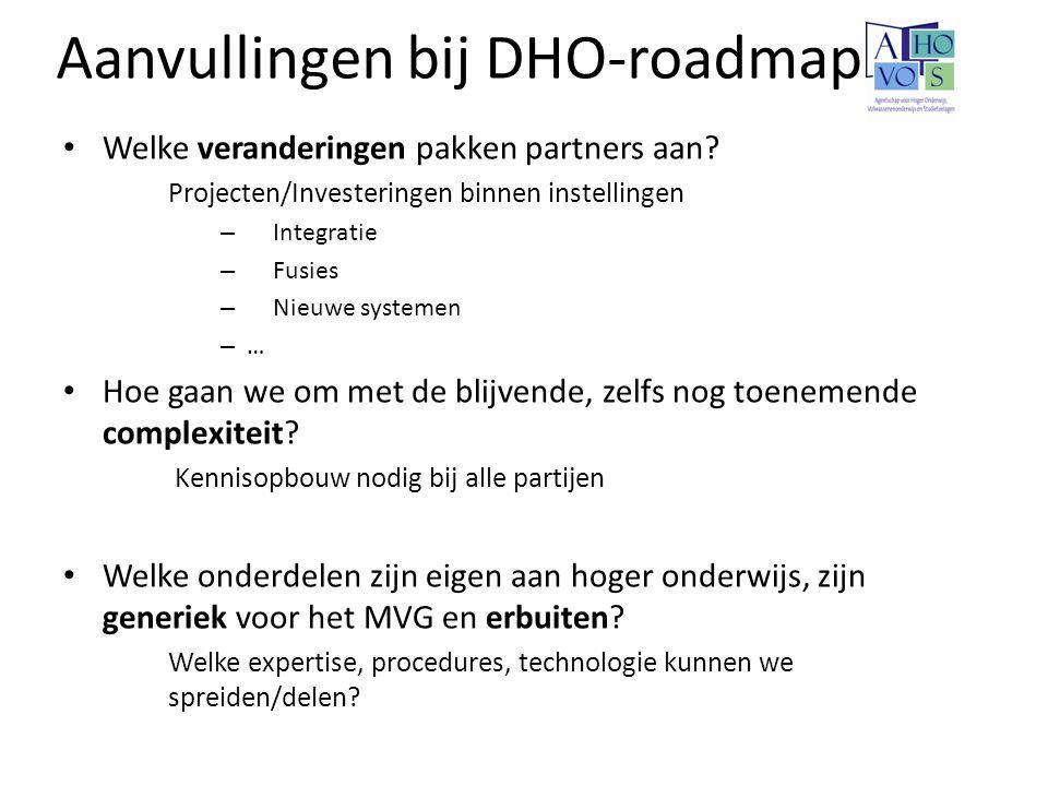 Aanvullingen bij DHO-roadmap Welke veranderingen pakken partners aan? Projecten/Investeringen binnen instellingen – Integratie – Fusies – Nieuwe syste