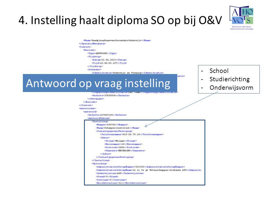 4. Instelling haalt diploma SO op bij O&V -School -Studierichting -Onderwijsvorm Antwoord op vraag instelling
