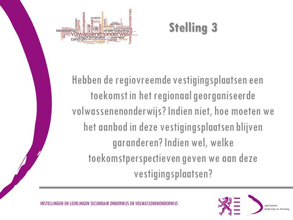 Stelling 3 Hebben de regiovreemde vestigingsplaatsen een toekomst in het regionaal georganiseerde volwassenenonderwijs.