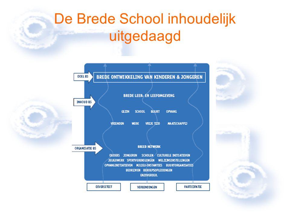 1.In het brandpunt: Breed Leren 2.Hoe Brede School inhoudelijk vorm geven.