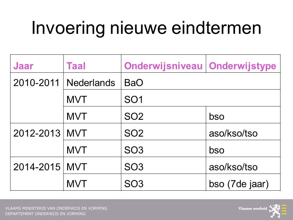 Invoering nieuwe eindtermen JaarTaalOnderwijsniveauOnderwijstype 2010-2011NederlandsBaO MVTSO1 MVTSO2bso 2012-2013MVTSO2aso/kso/tso MVTSO3bso 2014-2015MVTSO3aso/kso/tso MVTSO3bso (7de jaar)