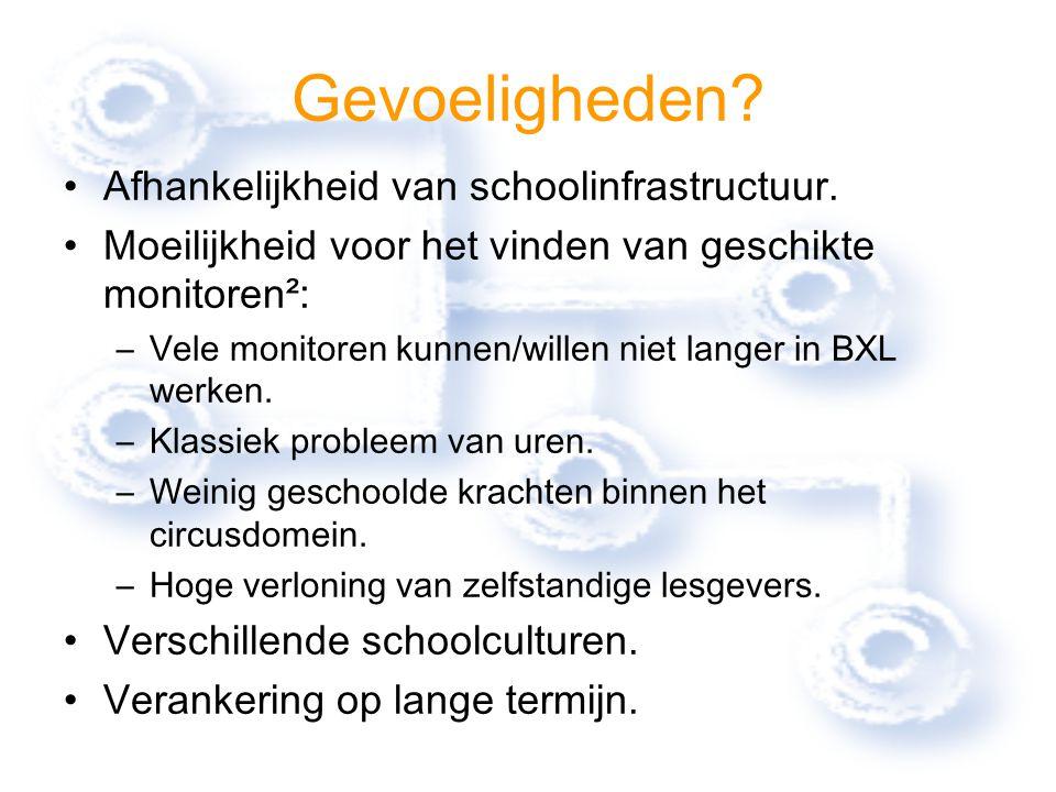 Gevoeligheden. Afhankelijkheid van schoolinfrastructuur.