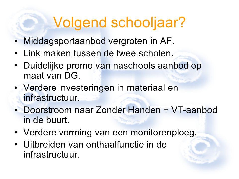 Volgend schooljaar? Middagsportaanbod vergroten in AF. Link maken tussen de twee scholen. Duidelijke promo van naschools aanbod op maat van DG. Verder