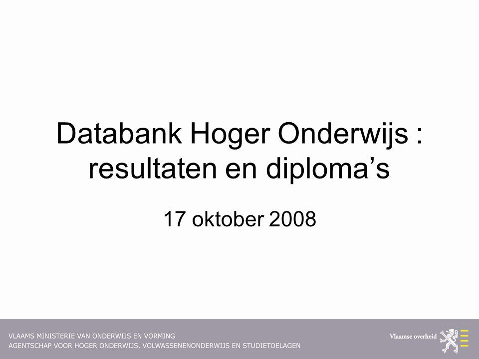 Databank Hoger Onderwijs : resultaten en diploma's 17 oktober 2008