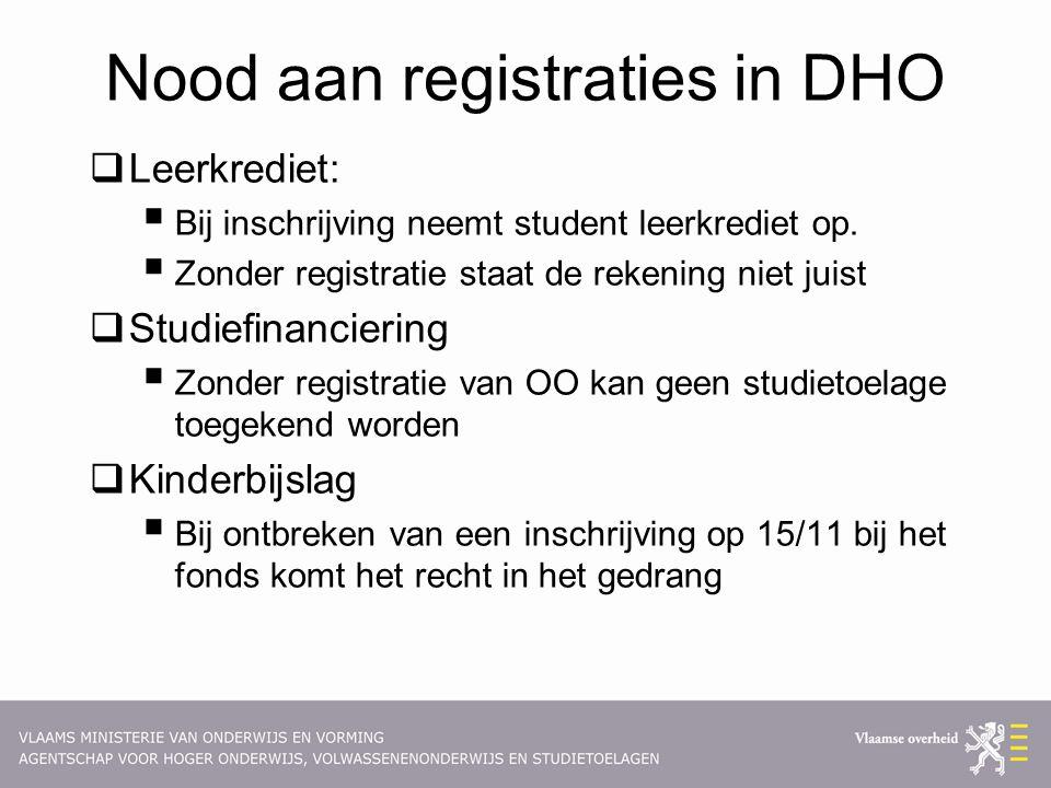Nood aan registraties in DHO  Leerkrediet:  Bij inschrijving neemt student leerkrediet op.  Zonder registratie staat de rekening niet juist  Studi