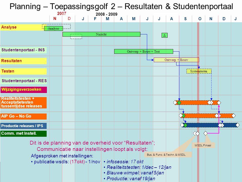N D 2007 Planning – Toepassingsgolf 2 – Resultaten & Studentenportaal J FMAMJJASO ND J 2008 - 2009 Analyse Resultaten Testen Ontwerp + Bouw Systeemtes
