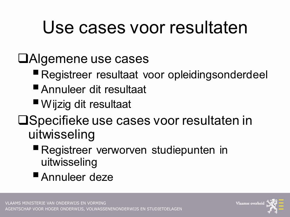 Use cases voor resultaten  Algemene use cases  Registreer resultaat voor opleidingsonderdeel  Annuleer dit resultaat  Wijzig dit resultaat  Speci