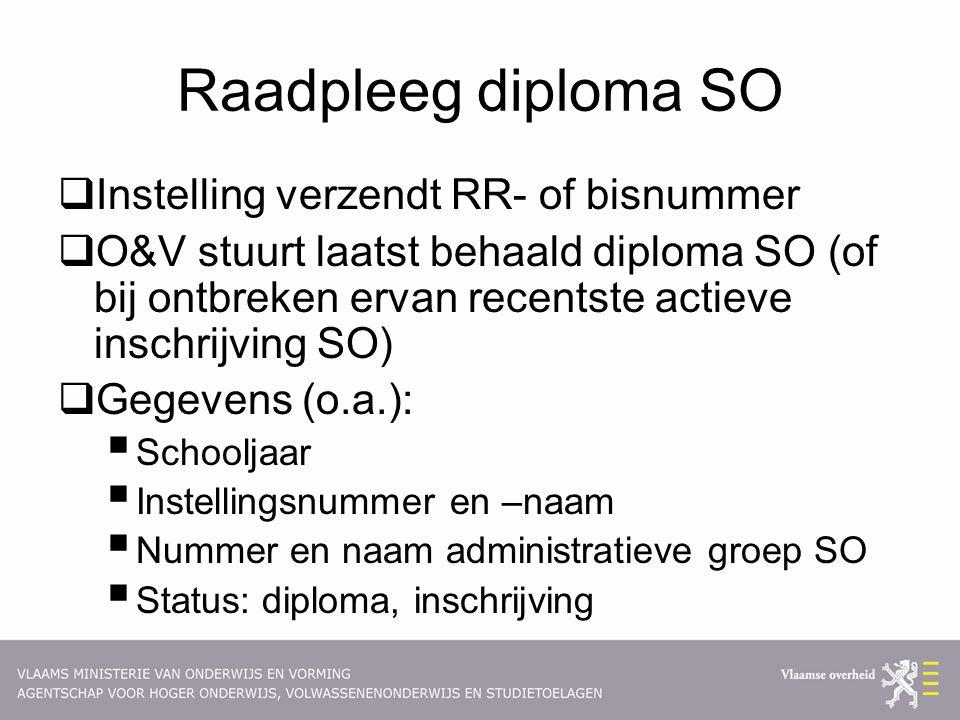 Raadpleeg diploma SO  Instelling verzendt RR- of bisnummer  O&V stuurt laatst behaald diploma SO (of bij ontbreken ervan recentste actieve inschrijv