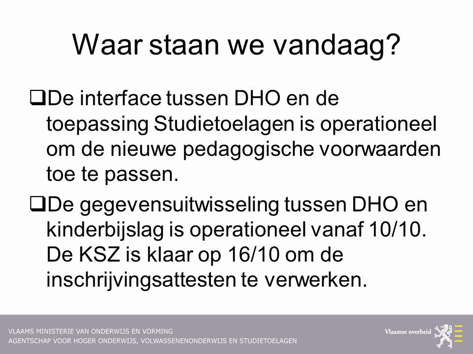 Waar staan we vandaag?  De interface tussen DHO en de toepassing Studietoelagen is operationeel om de nieuwe pedagogische voorwaarden toe te passen.