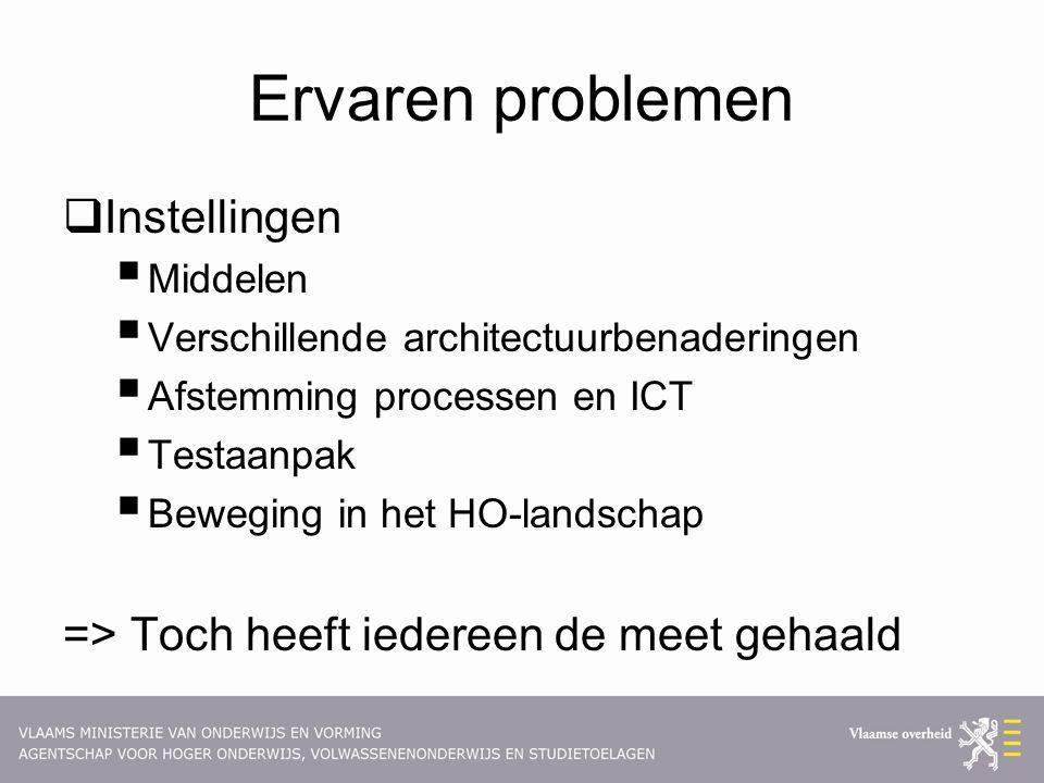 Ervaren problemen  Instellingen  Middelen  Verschillende architectuurbenaderingen  Afstemming processen en ICT  Testaanpak  Beweging in het HO-l