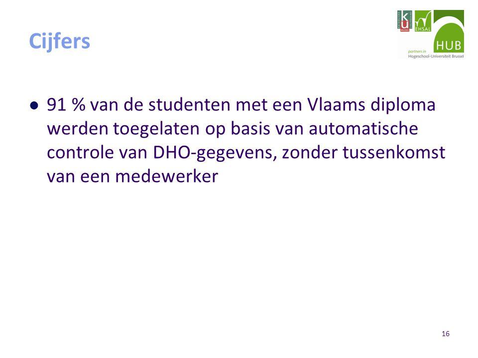 16 Cijfers 91 % van de studenten met een Vlaams diploma werden toegelaten op basis van automatische controle van DHO-gegevens, zonder tussenkomst van een medewerker