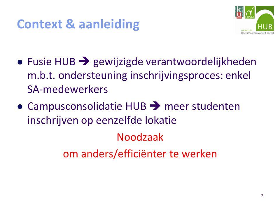2 Context & aanleiding Fusie HUB  gewijzigde verantwoordelijkheden m.b.t.