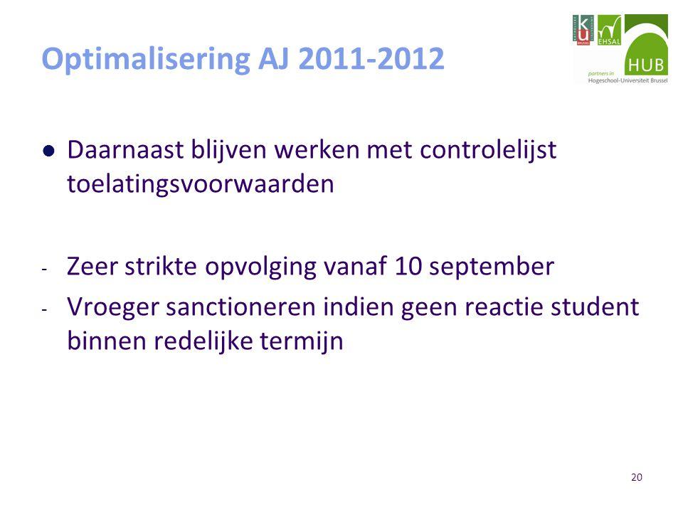 20 Optimalisering AJ 2011-2012 Daarnaast blijven werken met controlelijst toelatingsvoorwaarden - Zeer strikte opvolging vanaf 10 september - Vroeger sanctioneren indien geen reactie student binnen redelijke termijn