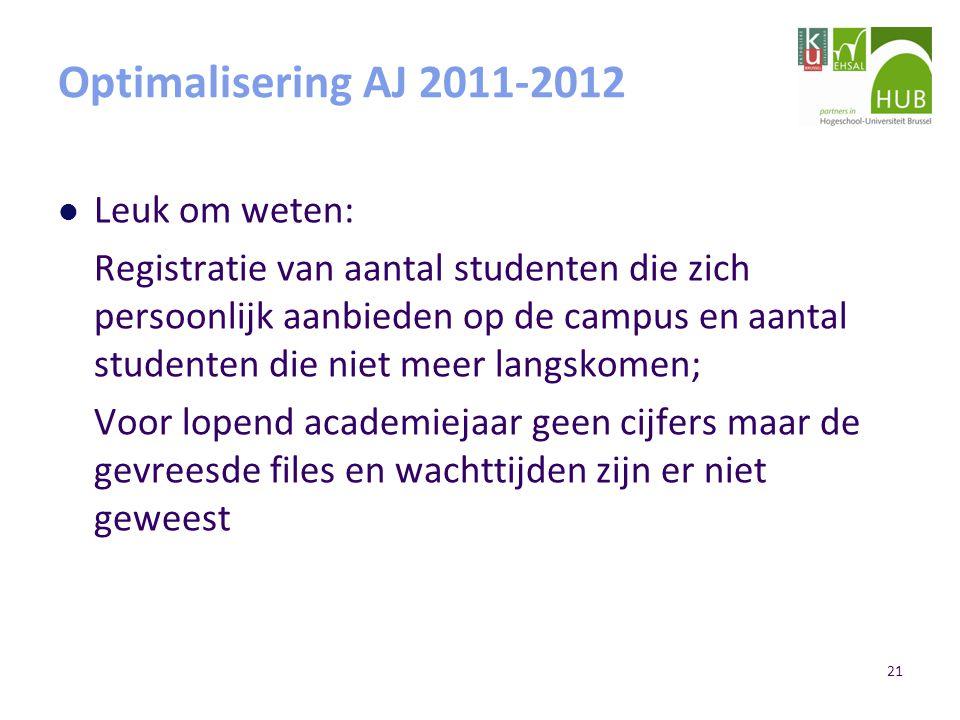 21 Optimalisering AJ 2011-2012 Leuk om weten: Registratie van aantal studenten die zich persoonlijk aanbieden op de campus en aantal studenten die niet meer langskomen; Voor lopend academiejaar geen cijfers maar de gevreesde files en wachttijden zijn er niet geweest